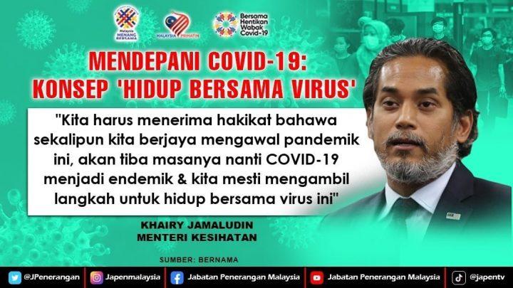 Konsep Hidup Bersama Virus